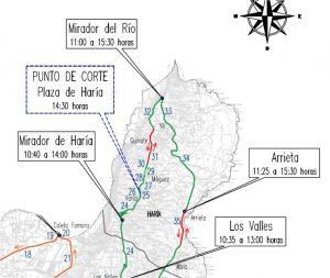 Mapa Ironman