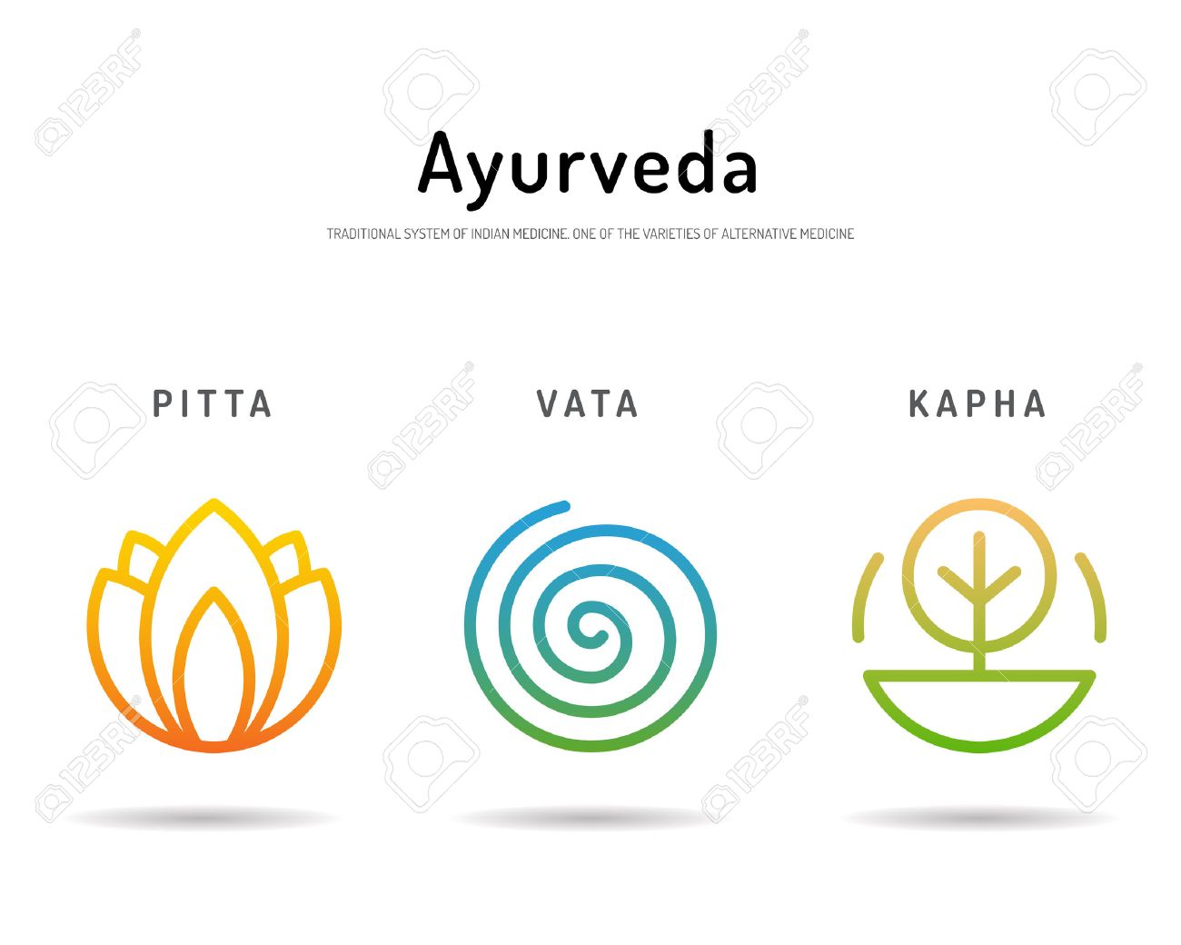 Workshop: introduzione all'Ayurveda