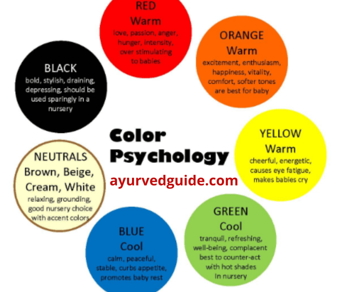 Color Psychology Chart