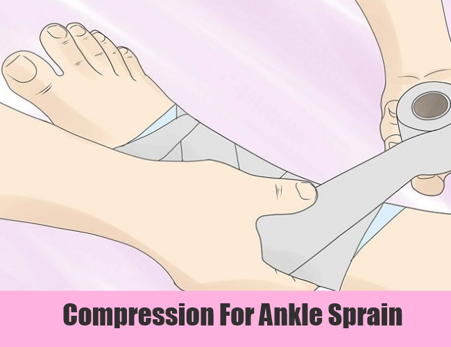 Compression For Ankle Sprain