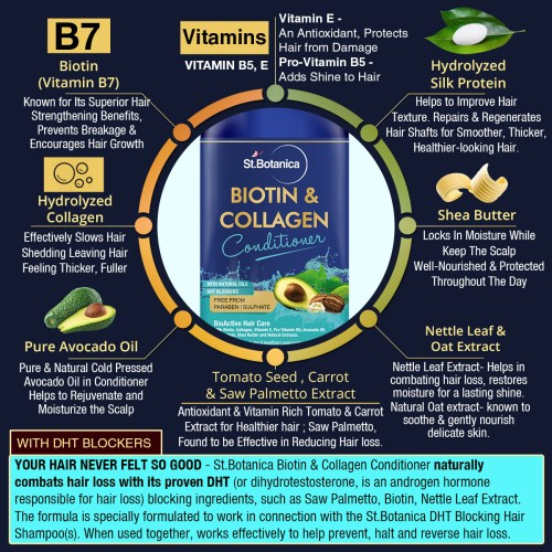 Biotin&Collagen-Conditioner2
