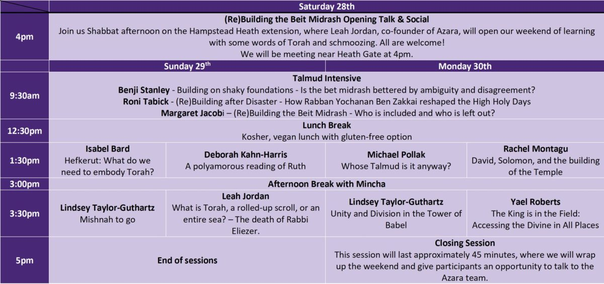 A schedule for Azara's Open Talmud Weekend: Saturday 28th 4pm (Re)Building the Beit Midrash Opening Talk and Social Join us Shabbat afternoon on the Hampstead Heath extension, where Leah Jordan, co-founder of Azara, will open our weekend of learning with some words of Torah and schmoozing. All are welcome! We will be meeting near Heath Gate at 4pm. Sunday 29th and Monday 30th 9:30am Both open with Talmud Intensive, a choice between: Benji Stanley - Building on shaky foundations - is the bet midrash bettered by ambiguity and disagreement Roni Tabick - (Re)Building after Disaster - How Rabban Yochanan ben Zakkai reshaped the High Holy Days Margaret Jacobi - (Re)Building the Beit Midrash - Who is included and who is left out? 12:30 Lunch Break Kosher, vegan lunch with gluten-free option Sunday 29th 1:30pm - your choice between the following sessions: Isabel Bard - Hefkerut: What do we need to embody Torah Deborah Kahn-Harris: A polyamorous reading of Ruth 3pm Afternoon Break with Mincha 3:30pm - your choice between the following sessions: Lindsey Taylor Guthartz Mishnah to go Leah Jordan What is Torah, a rolled-up scroll or an entire sea? -the death of Rabbi Eliezer 5pm End of Sessions Monday 30th 1:30pm - your choice between the following sessions: Michael Pollak - Whose Talmud is it anyway? Rachel Montagu - David, Solomon, and the building of the Temple 3pm Afternoon Break with Mincha 3:30pm - your choice between the following sessions: Lindsey Taylor-Guthartz - Unity and Division in the Tower of Babel Yael Roberts The King is in the Field: Accessing the Divine in All Places 5pm Feedback & Debrief This session will last approximately 45 minutes and will be an opportunity for participants to provide feedback to the Azara team