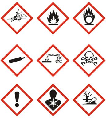 Pictogrammes Produits chimiques