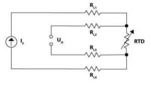 Resistance Temperature Detector (RTD)  Principle of