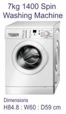 Appliance rental