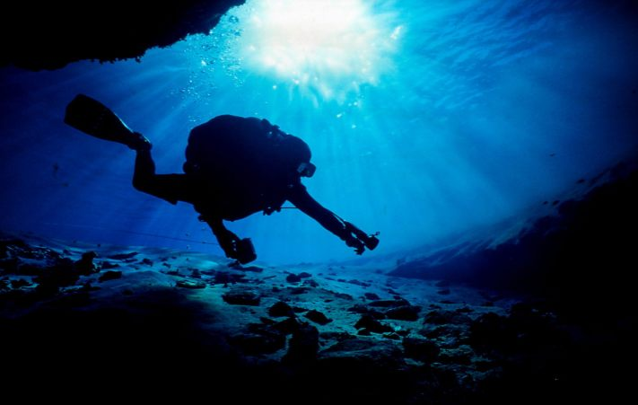 Underwater Photography - Cave Diving - Film Photography - Nikonos IVa - Photography VLOG