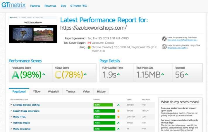GTMetrix Analyisis of AzulOxWorkshops home page.