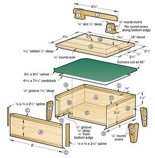 building small box wood
