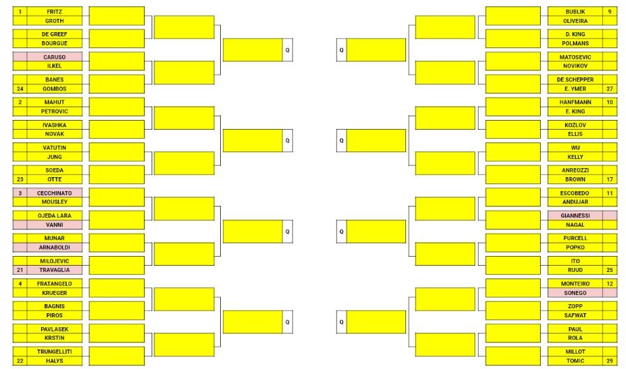 Wawrinka dà l'ok definitivo: agli Australian Open ci sarà