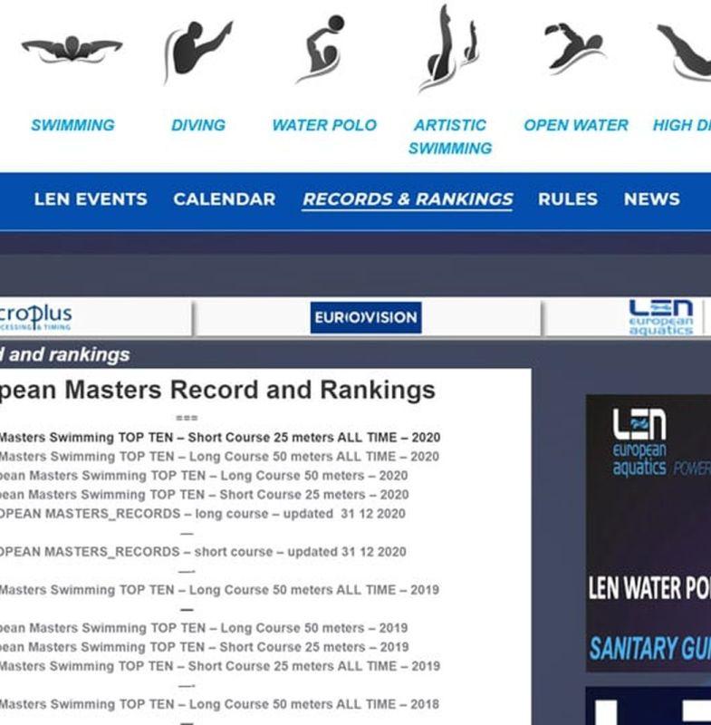 LEN Masters Top 10 2020 en allertijden
