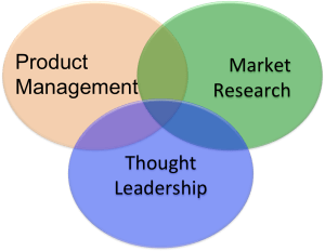 How to create thought leadership