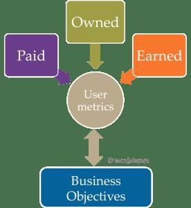 running smart content marketing as a business