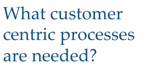 customer centric processes for content marketing