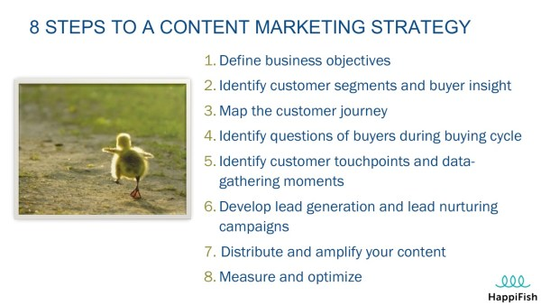 8 steps to a content marketing strategy