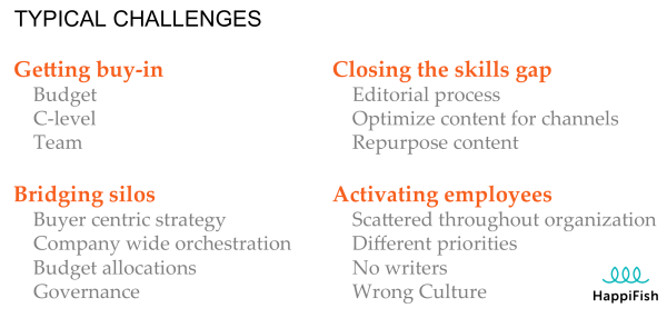 typical challenges in content marketing