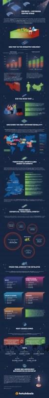 infographic_esports