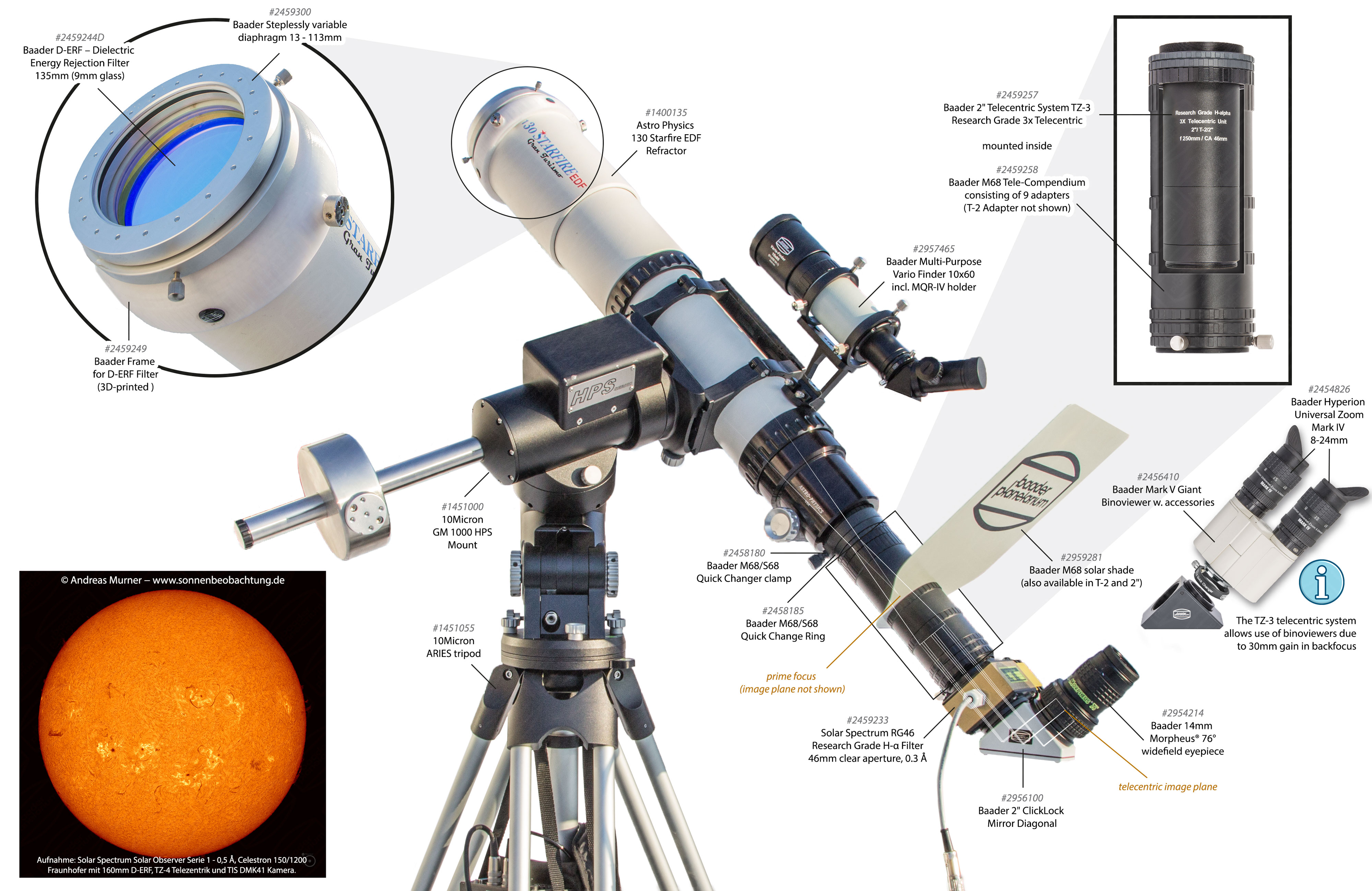 New Accessories For H Alpha Solar Observation Imaging Baader Planetarium Blog Posts