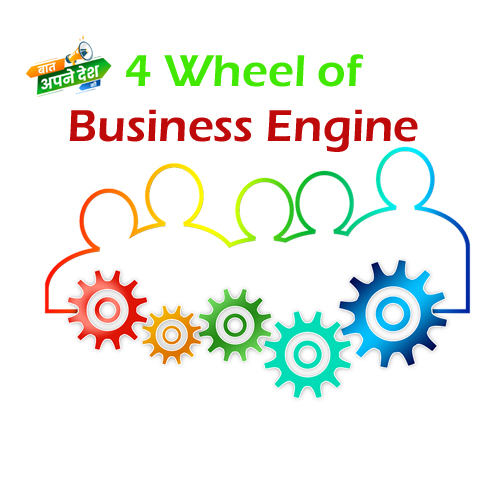 4 wheels of business engine