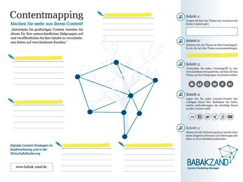 Kostenloses Content-Mapping Template zum downloaden.