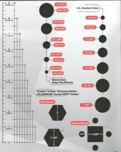 coring tine size chart