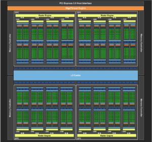 GeForce_GTX_980_Block_Diagram_FINAL