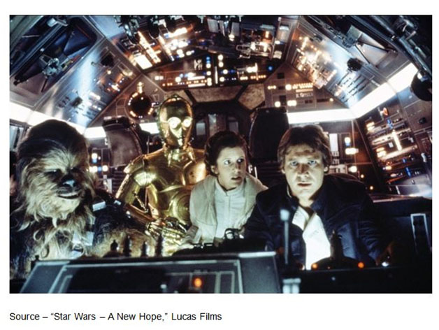 """""""Look, I ain't in this for your revolution, and I'm not in it for you, Princess. I expect to be well paid. I'm in it for the money."""" – Star Wars – A New Hope, Lucas Films, 1977"""