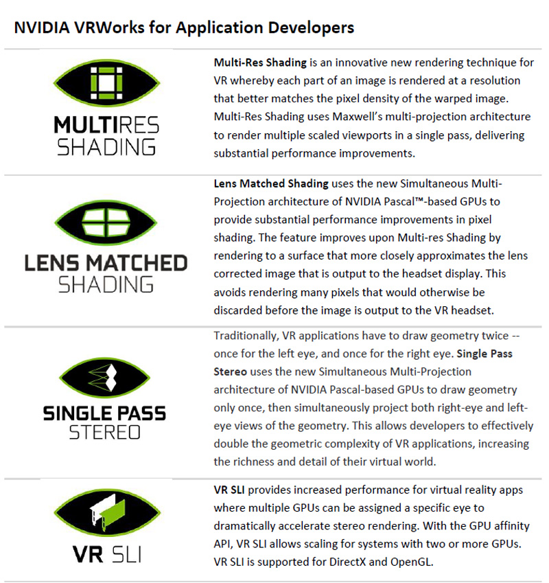 Oculus Rift VR Benching - AMD vs  NVIDIA - Part 2