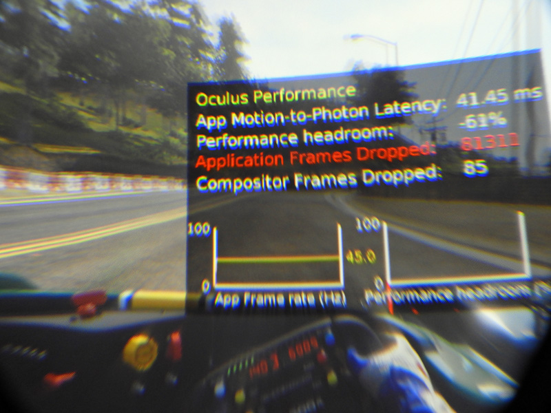 Project Cars 2 Pc And Vr Performance Evaluation Red Vs Green Teams
