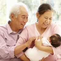 Memorable Gifts for Grandparents