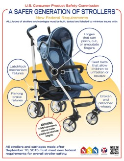 2015 federal stroller safety standards