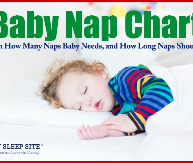 Baby Nap Chart How Many Naps And How Long Should They Be The Baby Sleep Site Baby Toddler Sleep Consultants