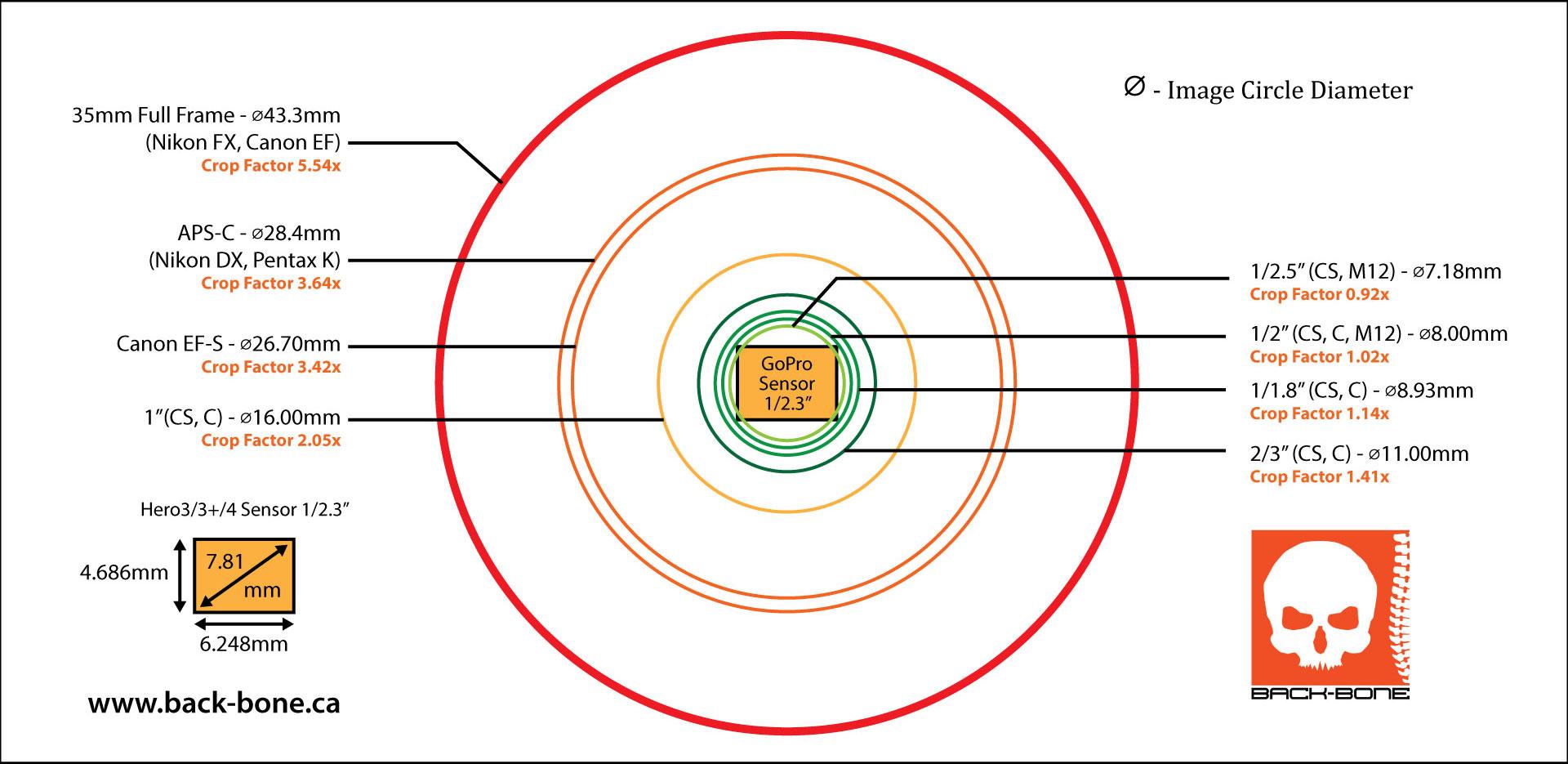 large-imagecircles