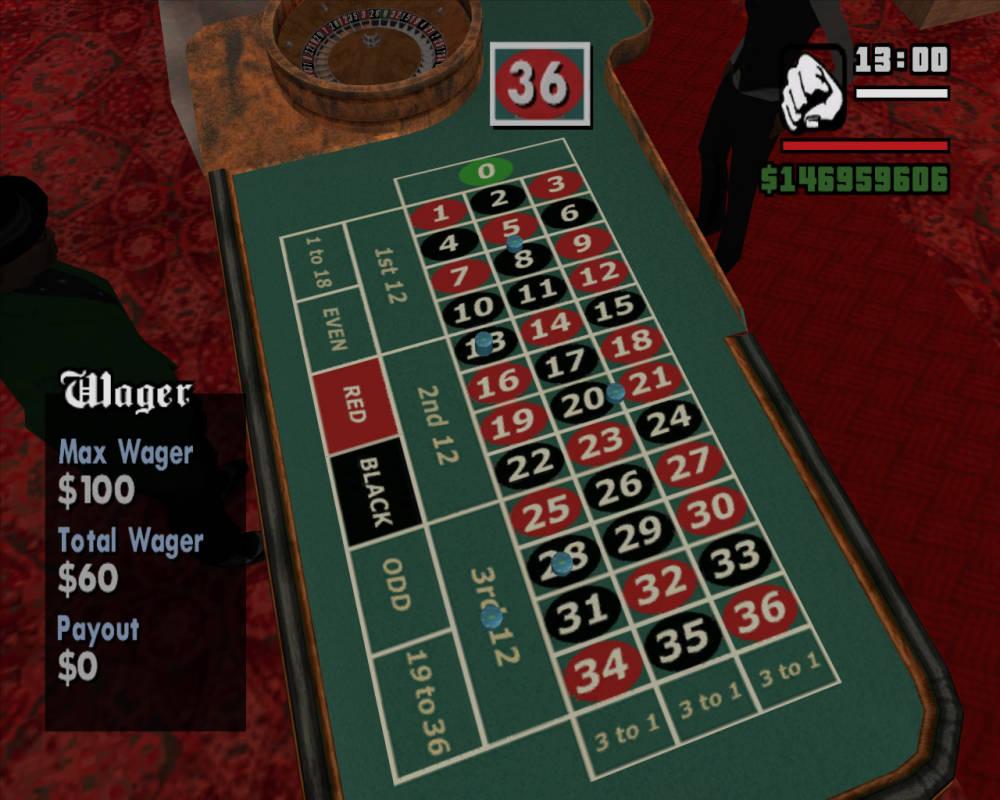Sing Up to Get SA Online Casino No Deposit Bonus