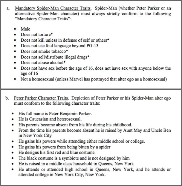 spiderman traits-vert