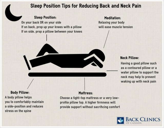 How Do I Get Relief From Back And Neck Pain When I Sleep
