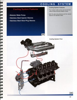 Want Oil coolercoolant cooler flow diagram  Ford