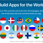 app store localization with Apple