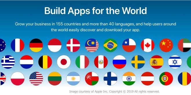 App store localization: Intro to ASO localization