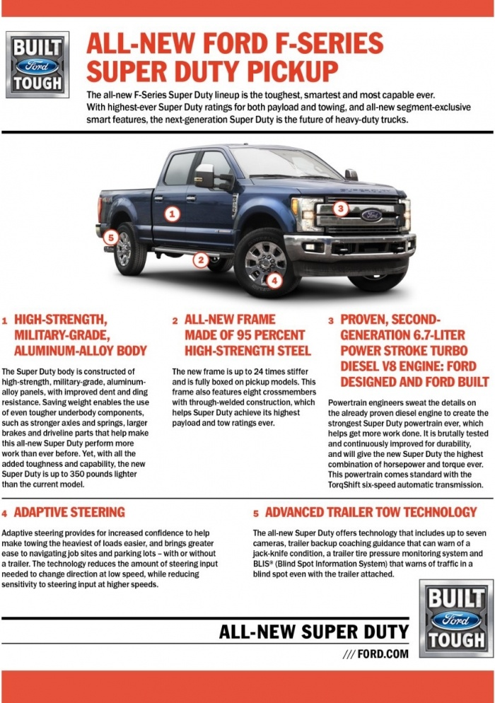 CFPR00225 SD FactSheet R10 - The All-New 2017 Ford Super Duty Owns Recreation!