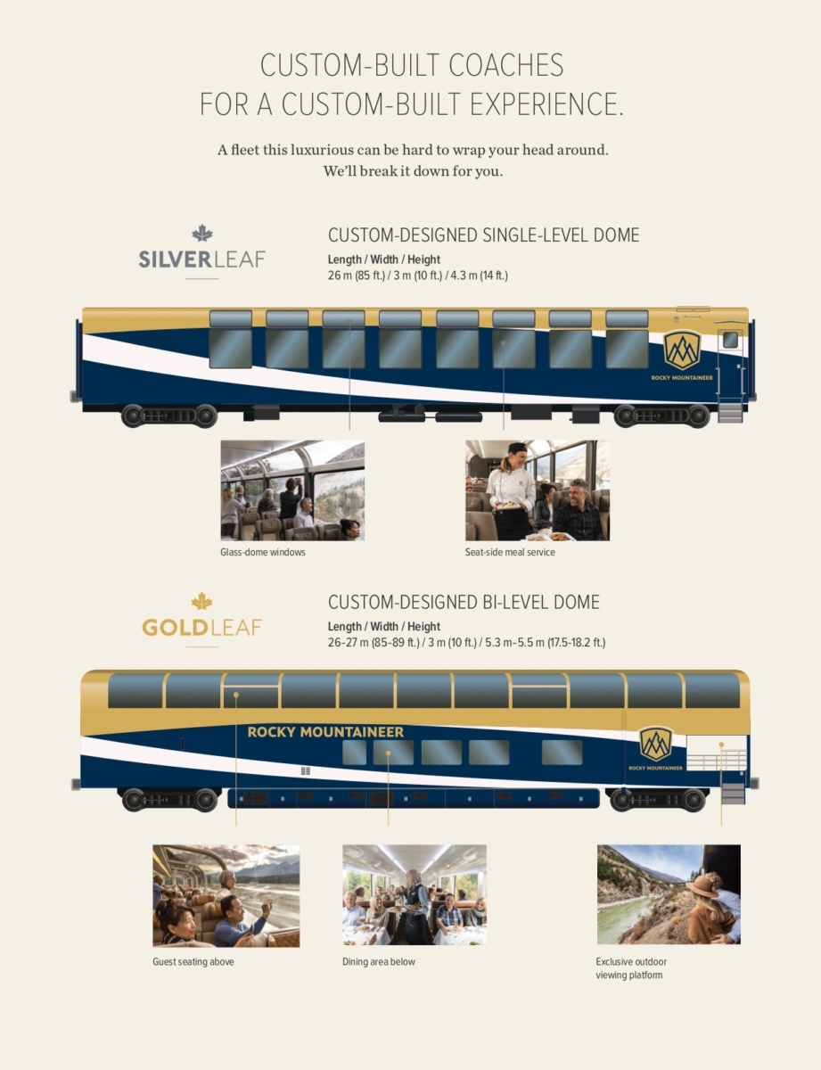 Rocky Mountaineer Coaches - All Aboard the Rocky Mountaineer! An Insider's Guide to Your Journey by Rail