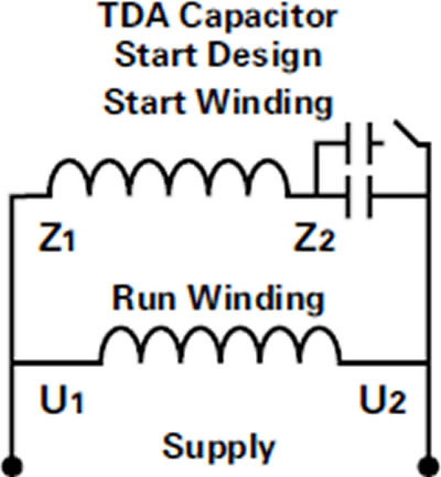 Wiring Diagram Of Single Phase Motor With Capacitor Nilzanet – Single Phase Motor Wiring Diagram With Capacitor
