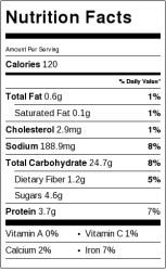 nutrition-label-apple-cinnamon-spring-rolls