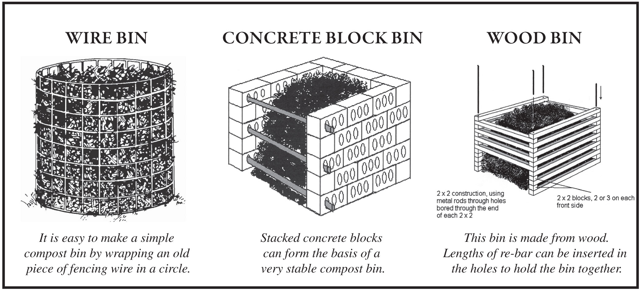 How To Build Different Types Of Composters