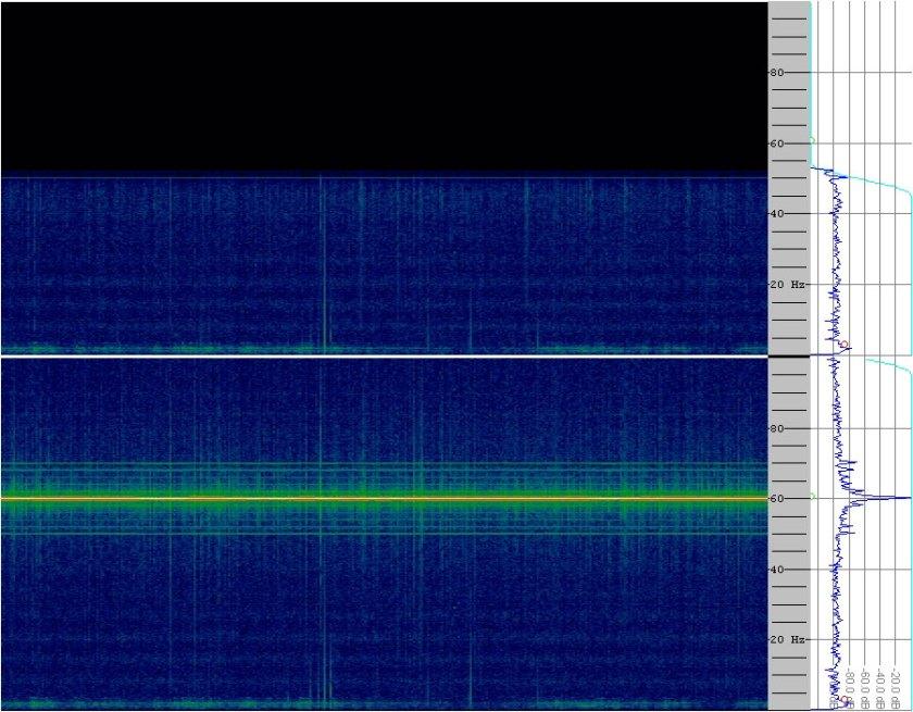 Spectrogram of the Schumann resonances #1