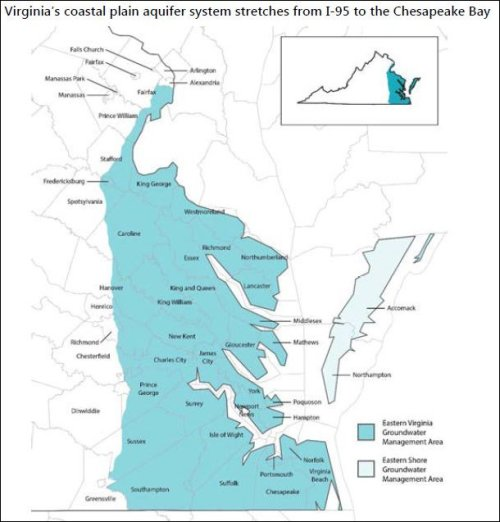 Virginia's coastal plain aquifer system