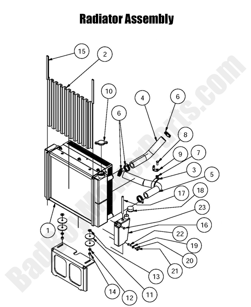 Bad boy mower parts 2016 diesel 1500cc radiator assembly diagram