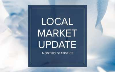 Local Market Update – May 2020