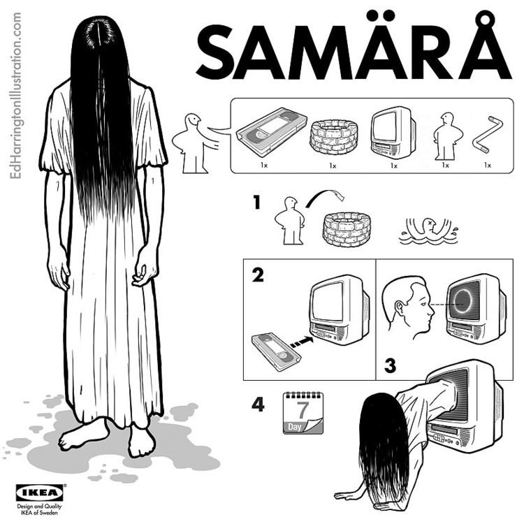 Le istruzioni di montaggio in stile IKEA dei più famosi mostri ...
