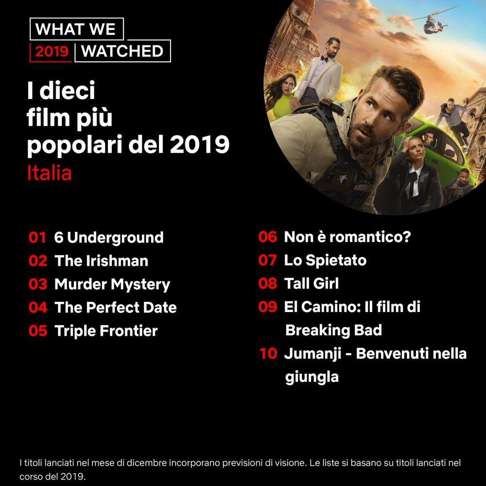 netflix film più popolari 2019