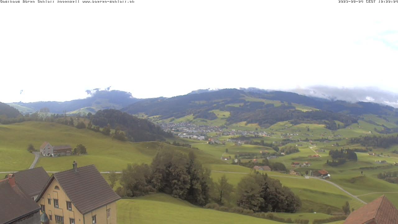 Appenzell Wetter